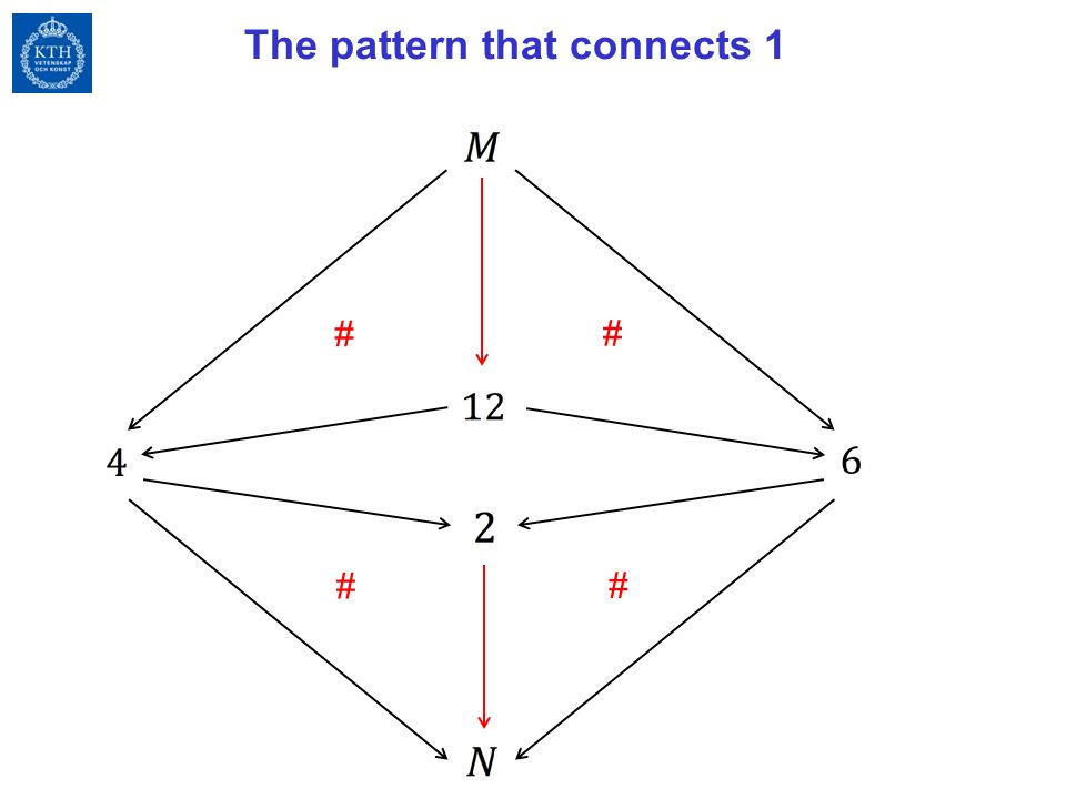 # # # # The pattern that connects 1