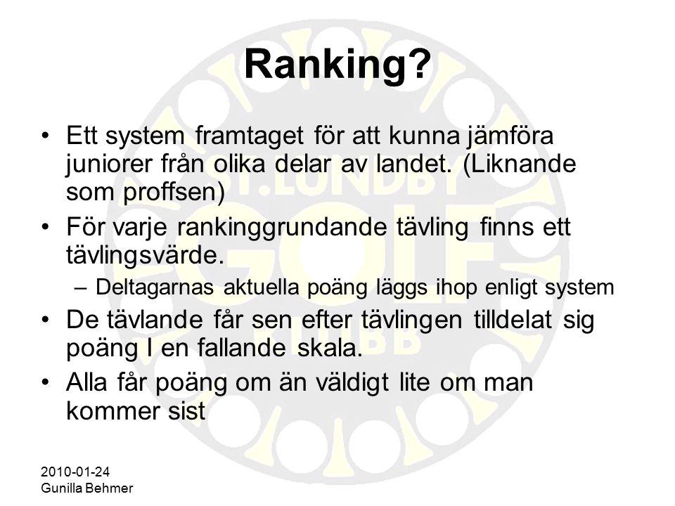2010-01-24 Gunilla Behmer Ranking? Ett system framtaget för att kunna jämföra juniorer från olika delar av landet. (Liknande som proffsen) För varje r