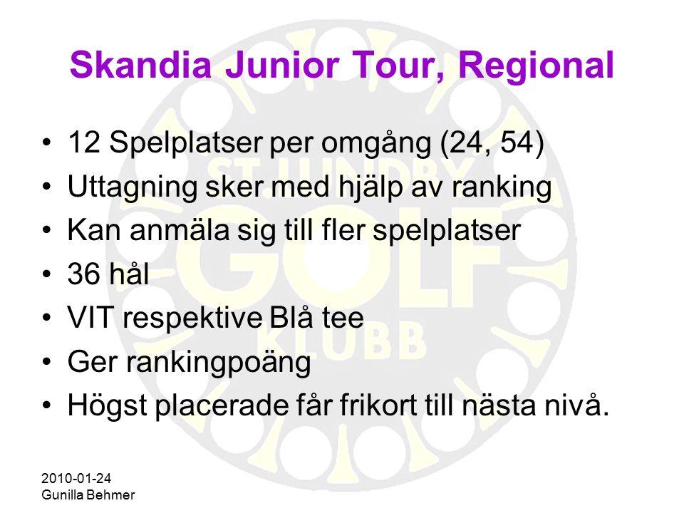 2010-01-24 Gunilla Behmer 12 Spelplatser per omgång (24, 54) Uttagning sker med hjälp av ranking Kan anmäla sig till fler spelplatser 36 hål VIT respe