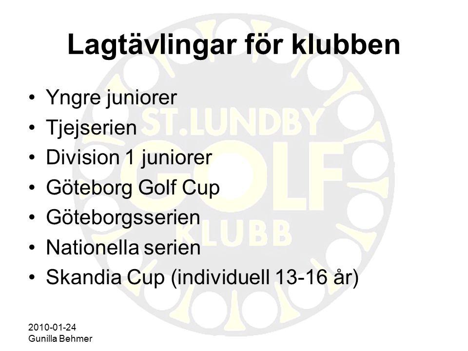 2010-01-24 Gunilla Behmer Lagtävlingar för klubben Yngre juniorer Tjejserien Division 1 juniorer Göteborg Golf Cup Göteborgsserien Nationella serien S