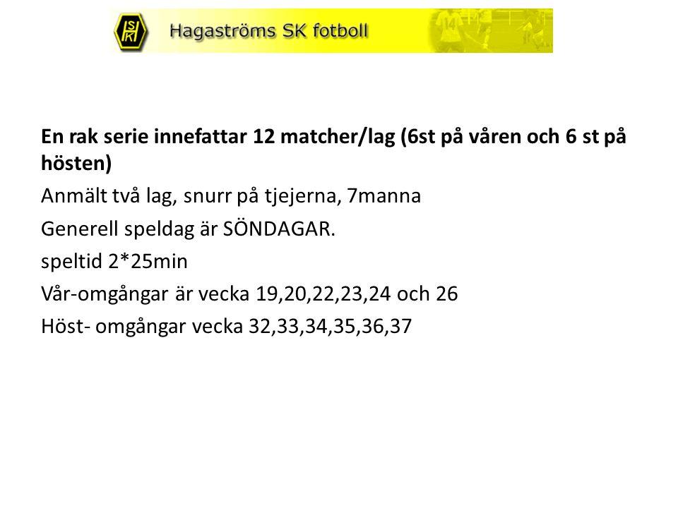 En rak serie innefattar 12 matcher/lag (6st på våren och 6 st på hösten) Anmält två lag, snurr på tjejerna, 7manna Generell speldag är SÖNDAGAR.