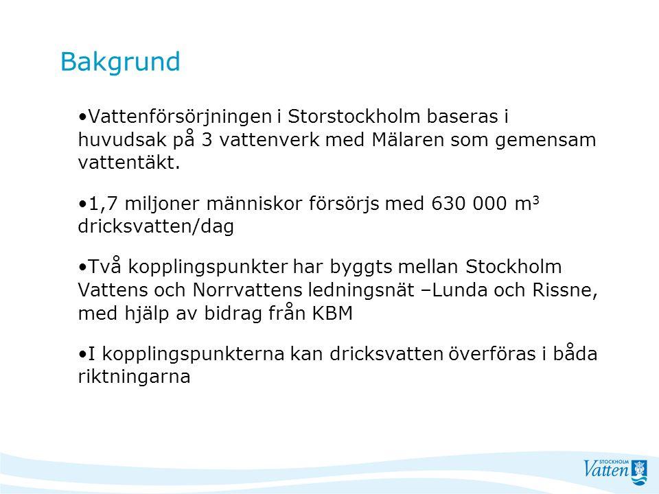Bakgrund Vattenförsörjningen i Storstockholm baseras i huvudsak på 3 vattenverk med Mälaren som gemensam vattentäkt. 1,7 miljoner människor försörjs m