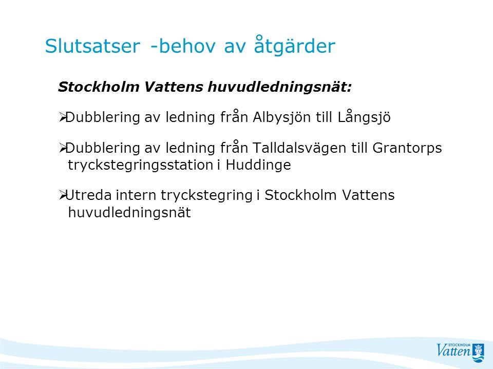 Slutsatser –behov av åtgärder Norrvattens huvudledningsnät:  Ny huvudvattenledning från Vallentuna till Åkersberga  Avstängningsventiler i strategiska lägen för sektionering och styrning  Utredning om riktlinjer för när Norrvattens reservvattenverk ska tas i bruk  Utredning gjord efter denna om reserv- vattenförsörjning i nordvästra Storstockholm –fler investeringsbehov kan finnas