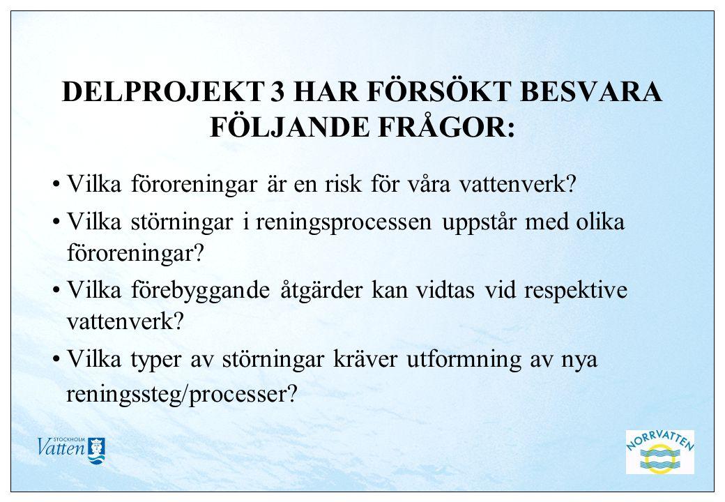 DELPROJEKT 3 HAR FÖRSÖKT BESVARA FÖLJANDE FRÅGOR: Vilka föroreningar är en risk för våra vattenverk.