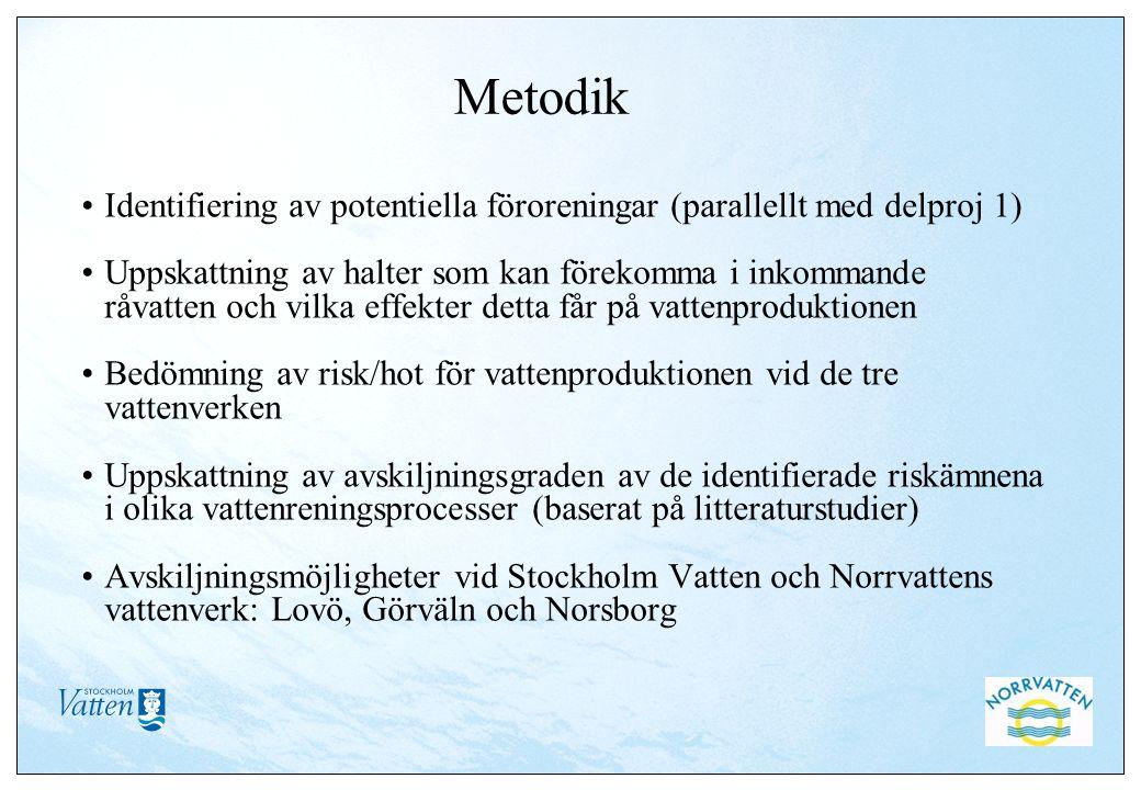 Metodik Identifiering av potentiella föroreningar (parallellt med delproj 1) Uppskattning av halter som kan förekomma i inkommande råvatten och vilka effekter detta får på vattenproduktionen Bedömning av risk/hot för vattenproduktionen vid de tre vattenverken Uppskattning av avskiljningsgraden av de identifierade riskämnena i olika vattenreningsprocesser (baserat på litteraturstudier) Avskiljningsmöjligheter vid Stockholm Vatten och Norrvattens vattenverk: Lovö, Görväln och Norsborg