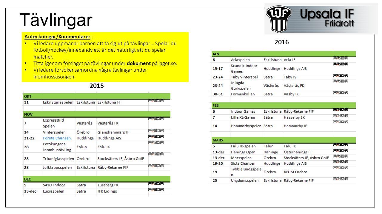 Träningsläger april 2016 Fredag 8/4 – söndag 10/4 Friidrottshallen Falun Boende Scandic Hotell, Lugnet Prel upplägg: Fredag: Avresa med tåg från Uppsala ca 15.00 Middag Träning 18.30 – 20.00 Lördag: Frukost Träning 09.30 – 11.30 Lunch Teori 13.00 – 14.30 Träning 15.30-16.30 Middag Söndag: Frukost Träning 10.00 – 12.00 Lunch Hemresa