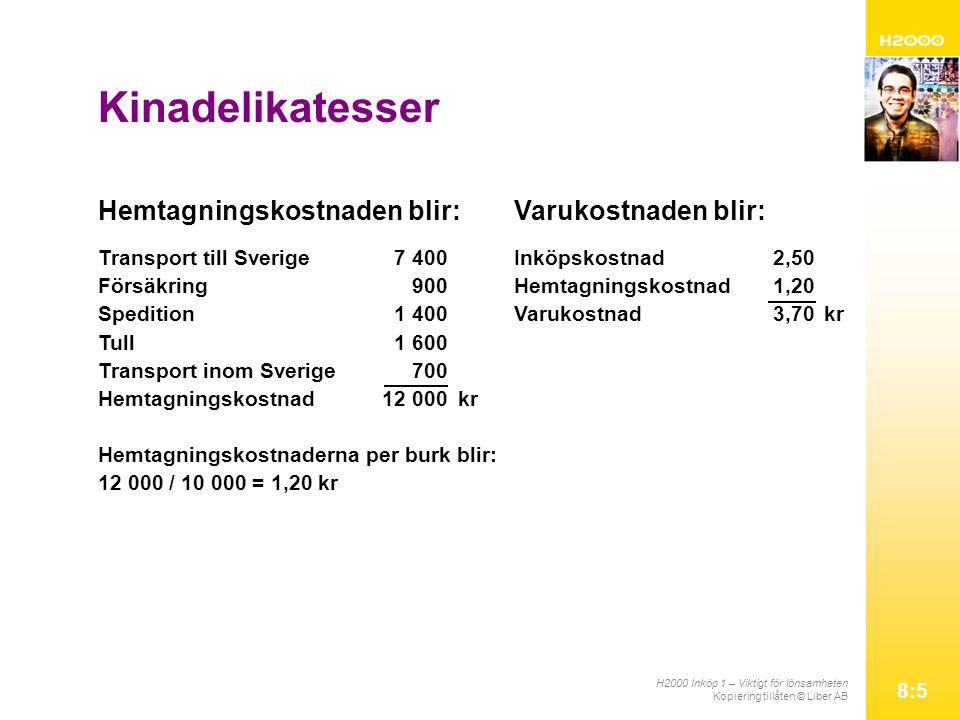 H2000 Inköp 1 – Viktigt för lönsamheten Kopiering tillåten © Liber AB 8:5 Hemtagningskostnaden blir: Transport till Sverige7 400 Försäkring900 Spedition 1 400 Tull 1 600 Transport inom Sverige 700 Hemtagningskostnad12 000kr Hemtagningskostnaderna per burk blir: 12 000 / 10 000 = 1,20 kr Varukostnaden blir: Inköpskostnad2,50 Hemtagningskostnad1,20 Varukostnad 3,70kr Kinadelikatesser