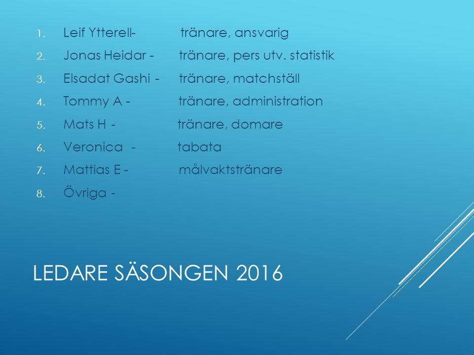 LEDARE SÄSONGEN 2016 1. Leif Ytterell- tränare, ansvarig 2.