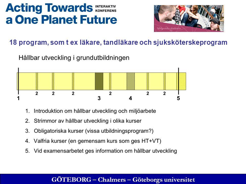 GÖTEBORG – Chalmers – Göteborgs universitet 18 program, som t ex läkare, tandläkare och sjuksköterskeprogram