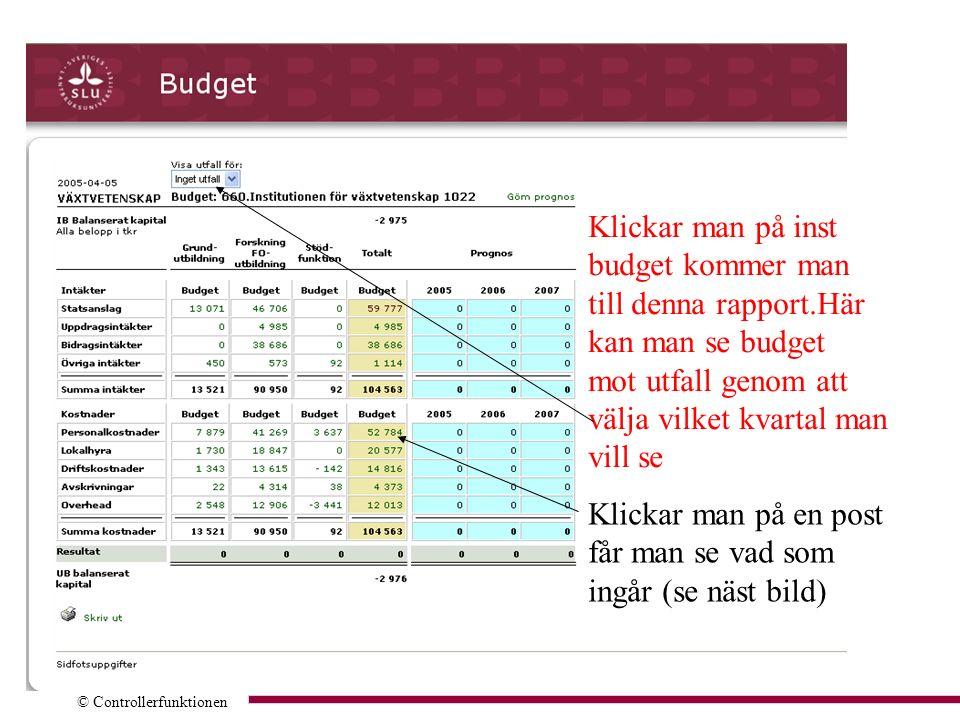 © Controllerfunktionen Klickar man på inst budget kommer man till denna rapport.Här kan man se budget mot utfall genom att välja vilket kvartal man vill se Klickar man på en post får man se vad som ingår (se näst bild)