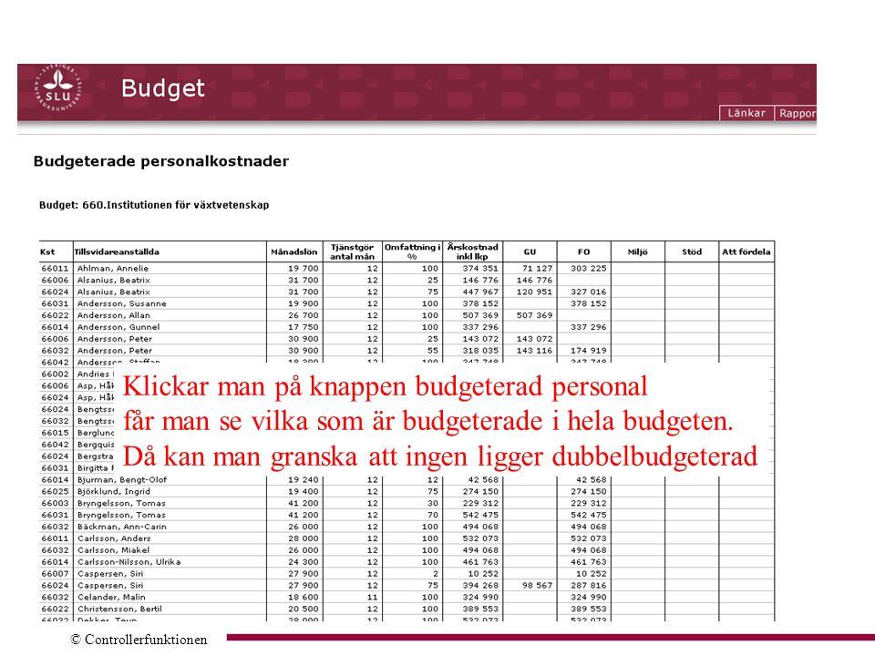 © Controllerfunktionen Klickar man på knappen budgeterad personal får man se vilka som är budgeterade i hela budgeten. Då kan man granska att ingen li