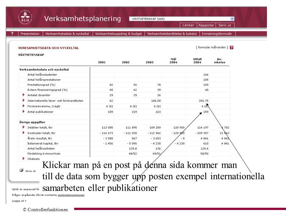 © Controllerfunktionen Klickar man på en post på denna sida kommer man till de data som bygger upp posten exempel internationella samarbeten eller publikationer