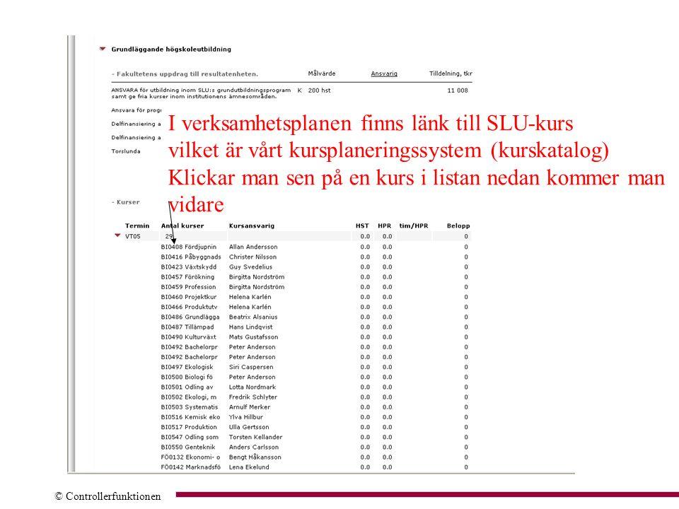© Controllerfunktionen I verksamhetsplanen finns länk till SLU-kurs vilket är vårt kursplaneringssystem (kurskatalog) Klickar man sen på en kurs i listan nedan kommer man vidare