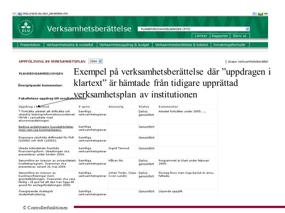 """© Controllerfunktionen Exempel på verksamhetsberättelse där """"uppdragen i klartext"""" är hämtade från tidigare upprättad verksamhetsplan av institutionen"""