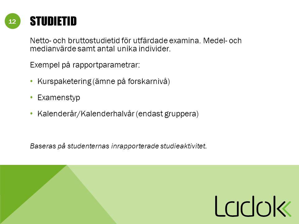 12 STUDIETID Netto- och bruttostudietid för utfärdade examina.