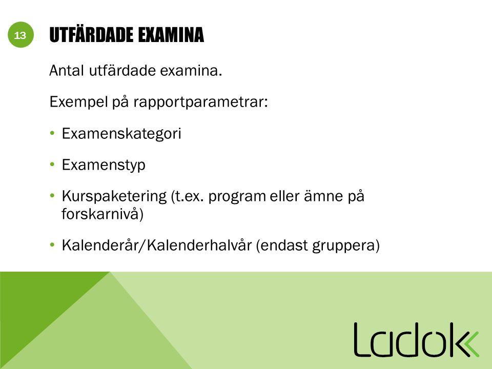 13 UTFÄRDADE EXAMINA Antal utfärdade examina. Exempel på rapportparametrar: Examenskategori Examenstyp Kurspaketering (t.ex. program eller ämne på for