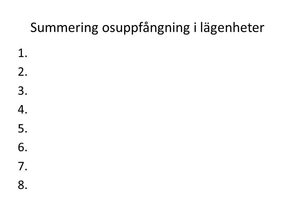 Summering osuppfångning i lägenheter 1. 2. 3. 4. 5. 6. 7. 8.