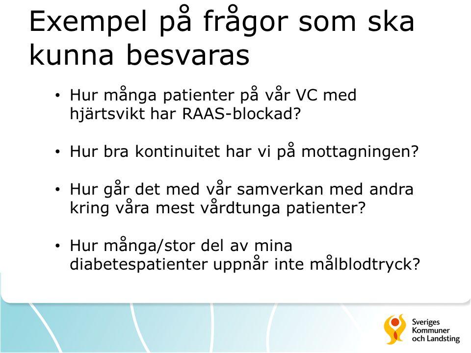 Exempel på frågor som ska kunna besvaras Hur många patienter på vår VC med hjärtsvikt har RAAS-blockad? Hur bra kontinuitet har vi på mottagningen? Hu