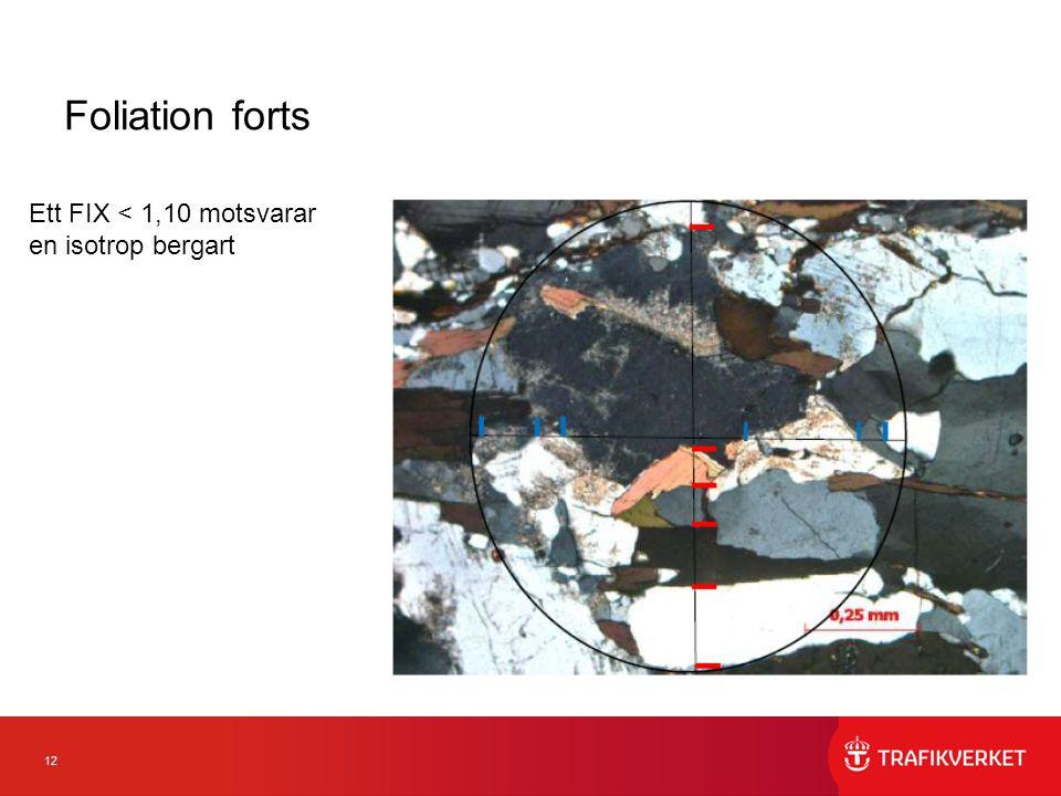 12 Foliation forts Ett FIX < 1,10 motsvarar en isotrop bergart