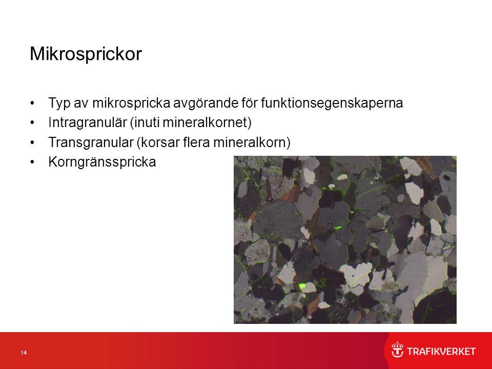14 Mikrosprickor Typ av mikrospricka avgörande för funktionsegenskaperna Intragranulär (inuti mineralkornet) Transgranular (korsar flera mineralkorn) Korngränsspricka
