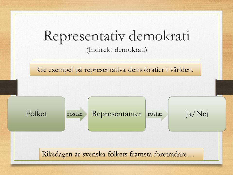 Representativ demokrati (Indirekt demokrati) Folket röstar Representanter röstar Ja/Nej Ge exempel på representativa demokratier i världen.