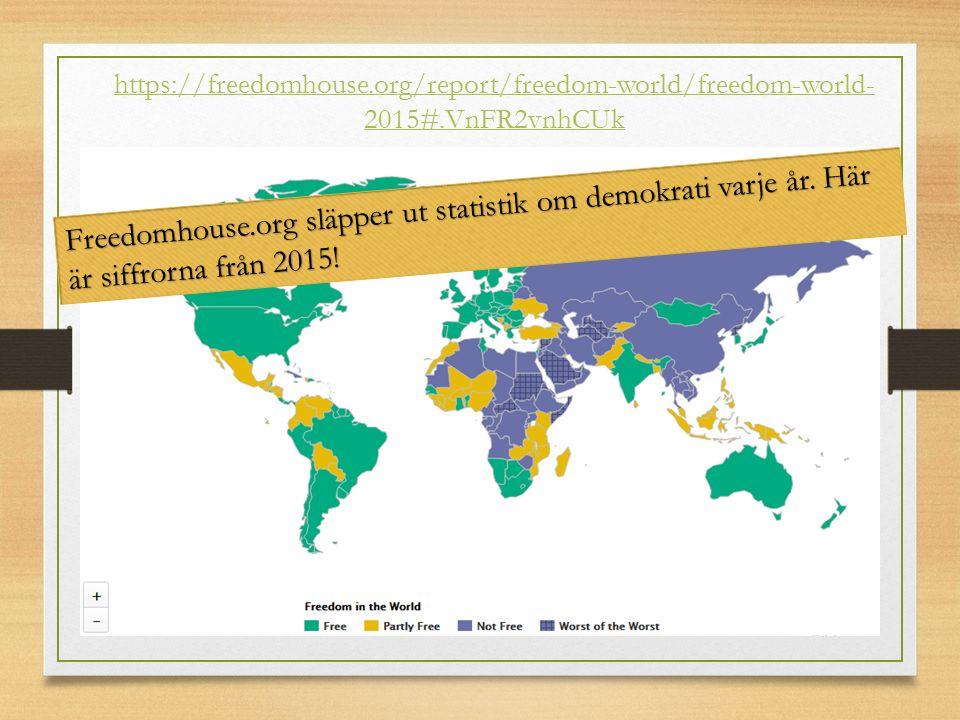 https://freedomhouse.org/report/freedom-world/freedom-world- 2015#.VnFR2vnhCUk Freedomhouse.org släpper ut statistik om demokrati varje år.