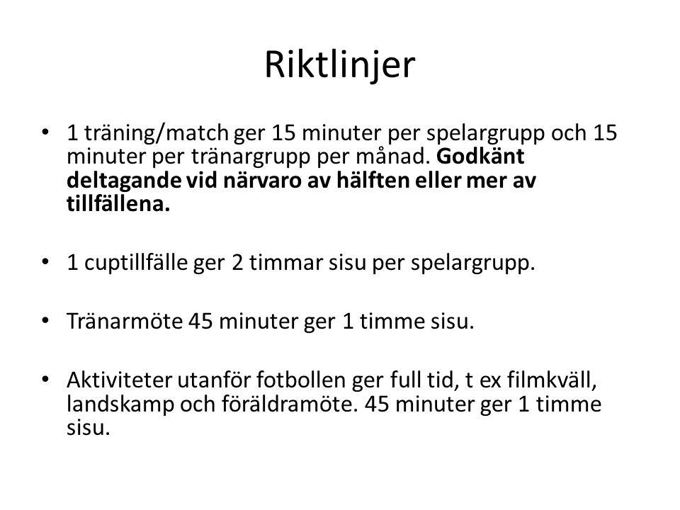 Riktlinjer 1 träning/match ger 15 minuter per spelargrupp och 15 minuter per tränargrupp per månad.