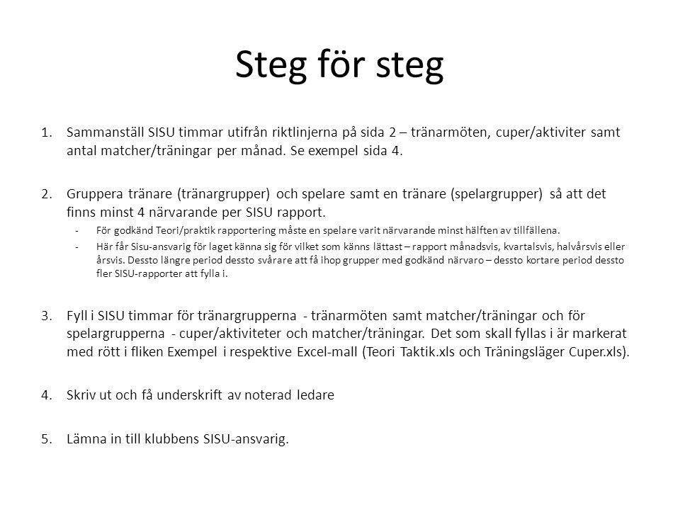 Steg för steg 1.Sammanställ SISU timmar utifrån riktlinjerna på sida 2 – tränarmöten, cuper/aktiviter samt antal matcher/träningar per månad.
