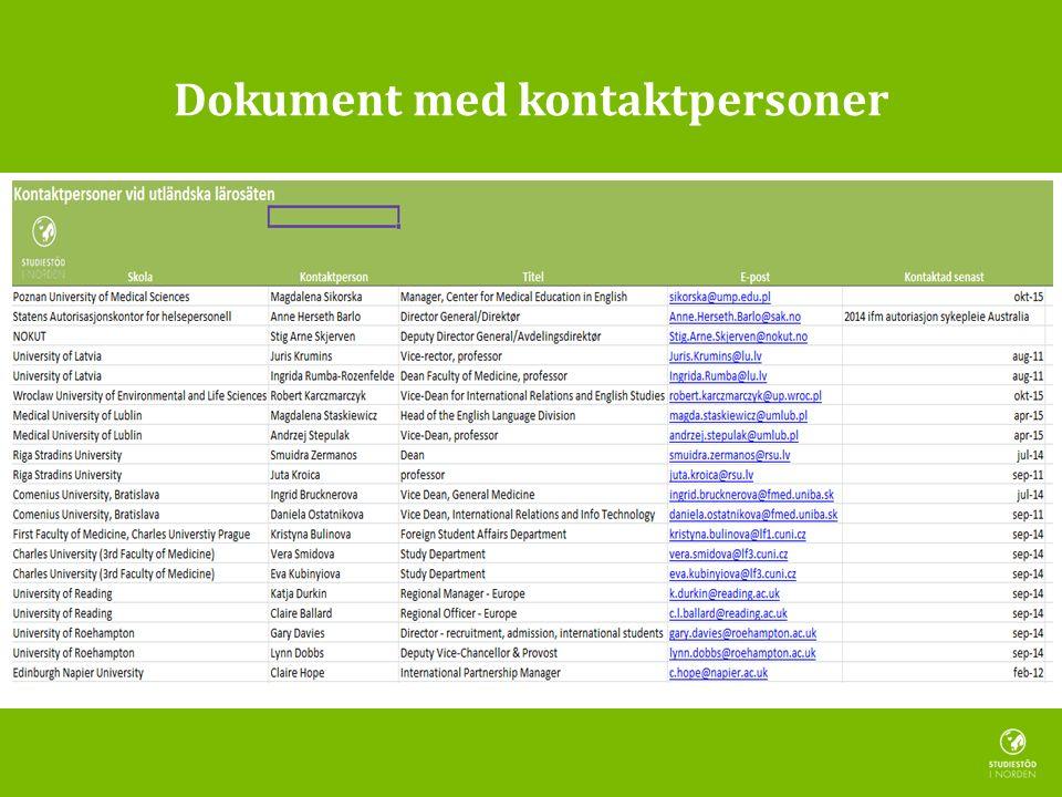 Dokument med kontaktpersoner