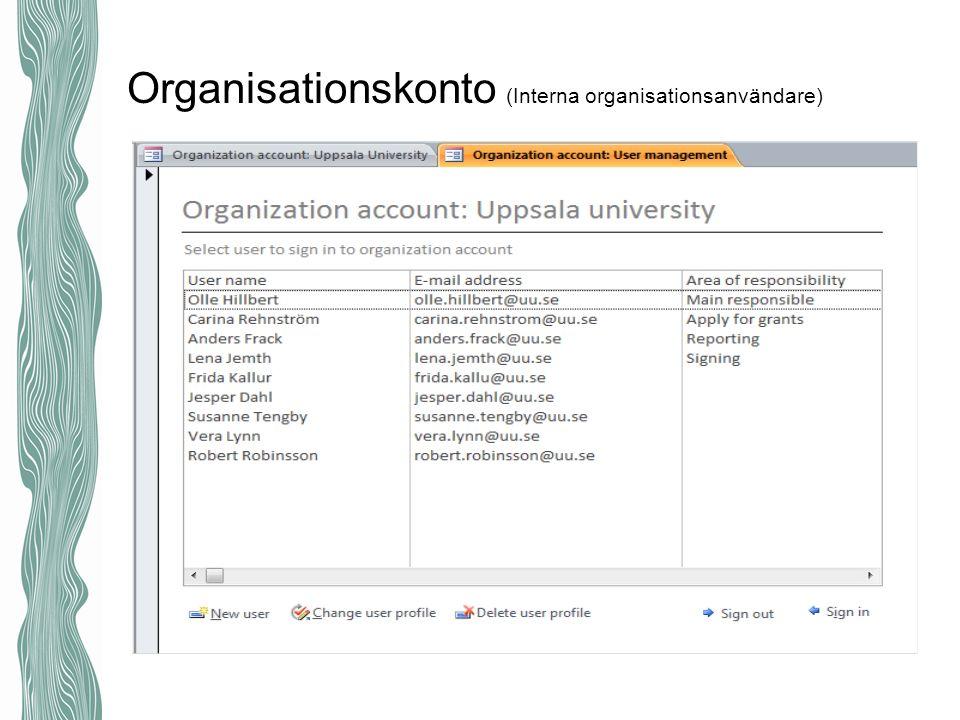 Organisationskonto (Interna organisationsanvändare)