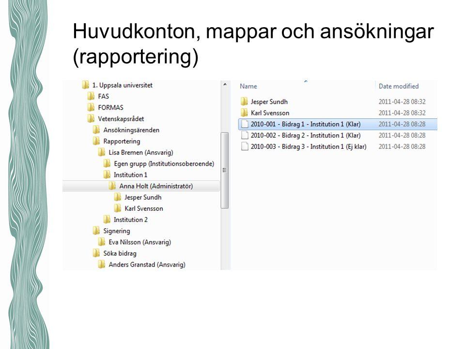 Huvudkonton, mappar och ansökningar (rapportering)