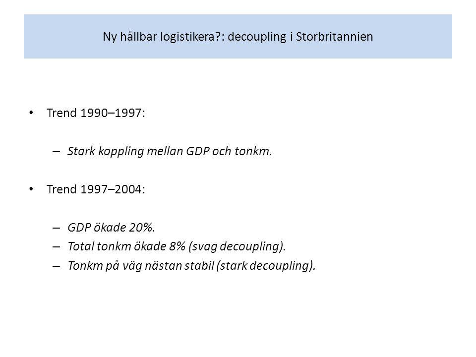 Ny hållbar logistikera : decoupling i Storbritannien Trend 1990–1997: – Stark koppling mellan GDP och tonkm.