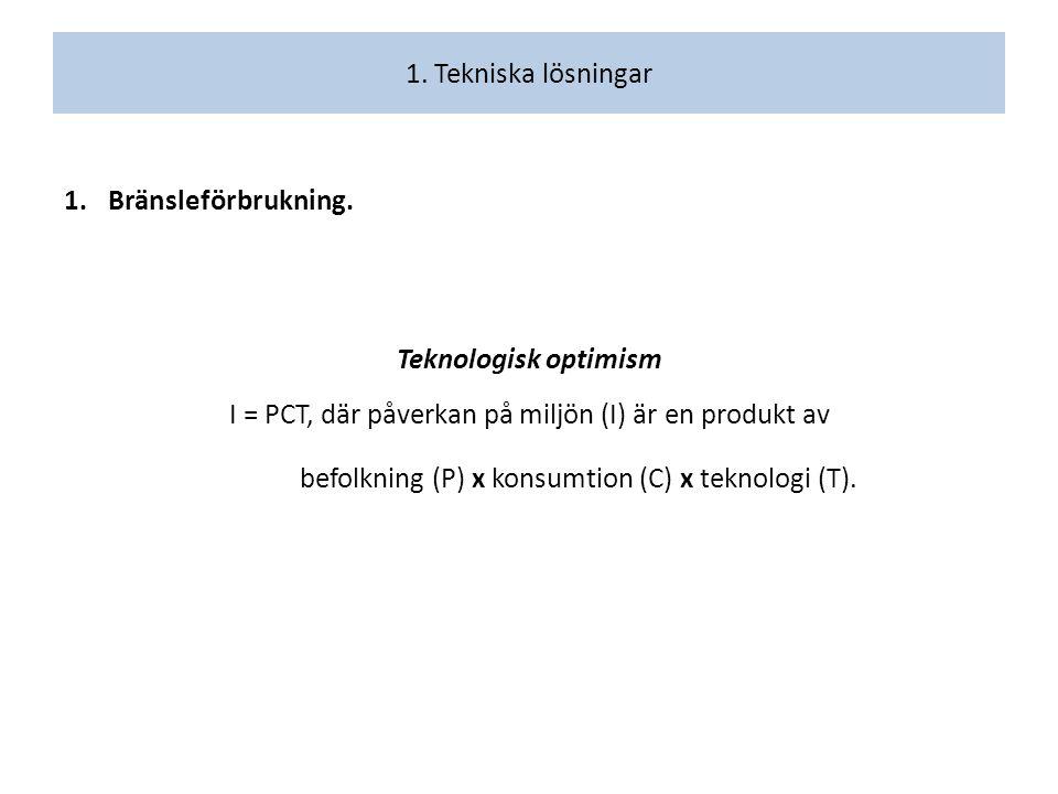 1. Tekniska lösningar 1.Bränsleförbrukning.