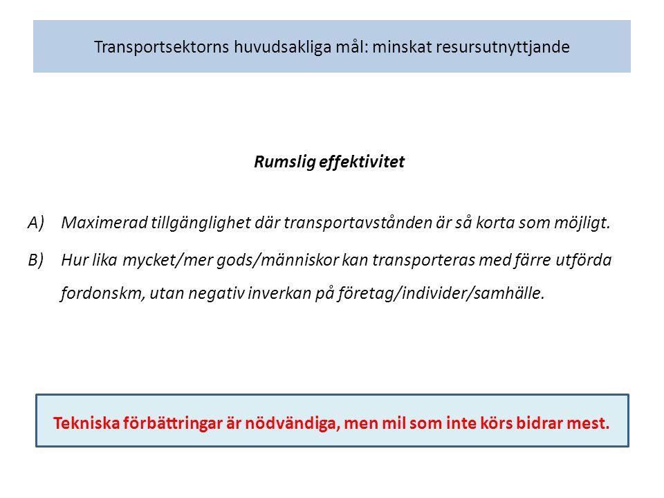 Transportsektorns huvudsakliga mål: minskat resursutnyttjande Rumslig effektivitet A)Maximerad tillgänglighet där transportavstånden är så korta som möjligt.