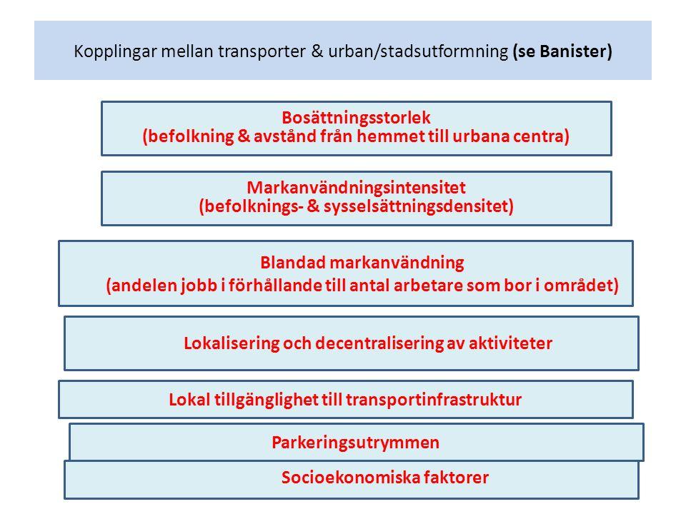 Kopplingar mellan transporter & urban/stadsutformning (se Banister) Bosättningsstorlek (befolkning & avstånd från hemmet till urbana centra) Markanvändningsintensitet (befolknings- & sysselsättningsdensitet) Blandad markanvändning (andelen jobb i förhållande till antal arbetare som bor i området) Lokalisering och decentralisering av aktiviteter Lokal tillgänglighet till transportinfrastruktur Socioekonomiska faktorer Parkeringsutrymmen
