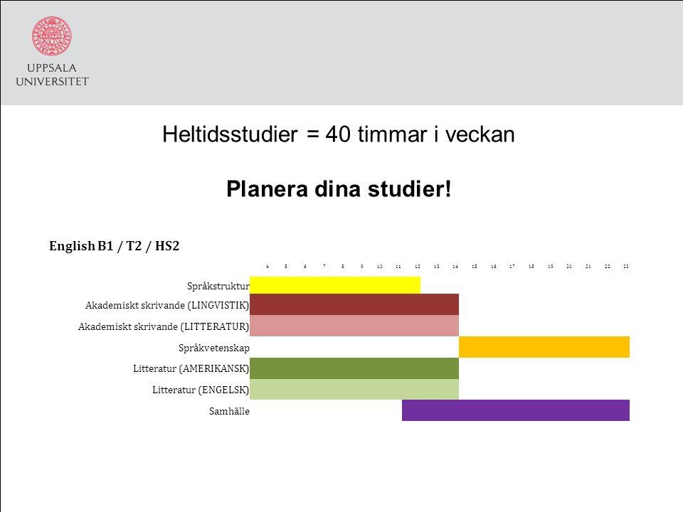 Heltidsstudier = 40 timmar i veckan Planera dina studier.