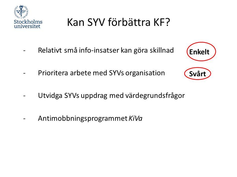 Kan SYV förbättra KF.