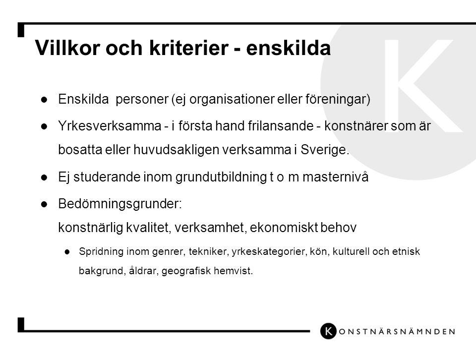 Villkor och kriterier - enskilda Enskilda personer (ej organisationer eller föreningar) Yrkesverksamma - i första hand frilansande - konstnärer som är bosatta eller huvudsakligen verksamma i Sverige.