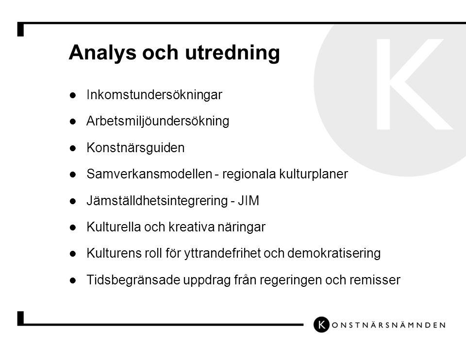Analys och utredning Inkomstundersökningar Arbetsmiljöundersökning Konstnärsguiden Samverkansmodellen - regionala kulturplaner Jämställdhetsintegrerin
