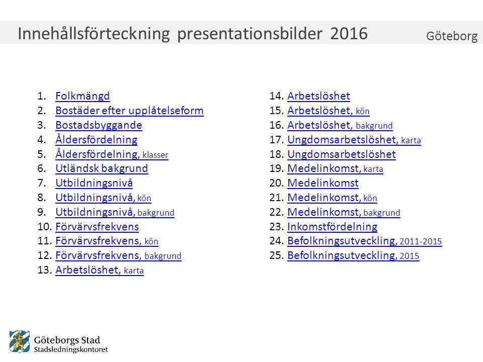 Innehållsförteckning presentationsbilder 2016 Göteborg 1.FolkmängdFolkmängd 2.Bostäder efter upplåtelseformBostäder efter upplåtelseform 3.Bostadsbygg