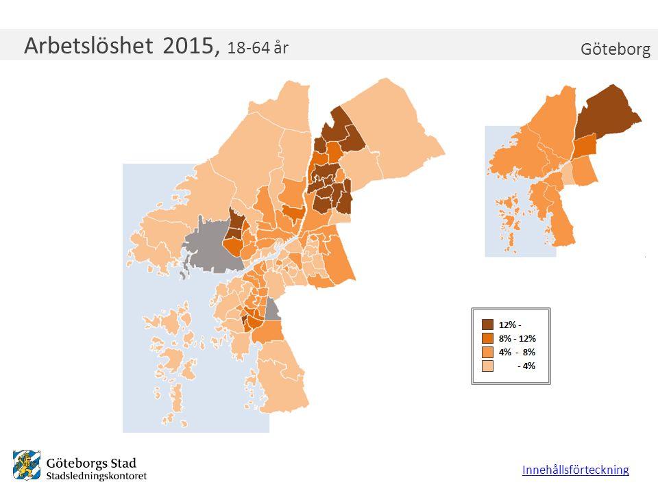 Arbetslöshet 2015, 18-64 år Innehållsförteckning Göteborg