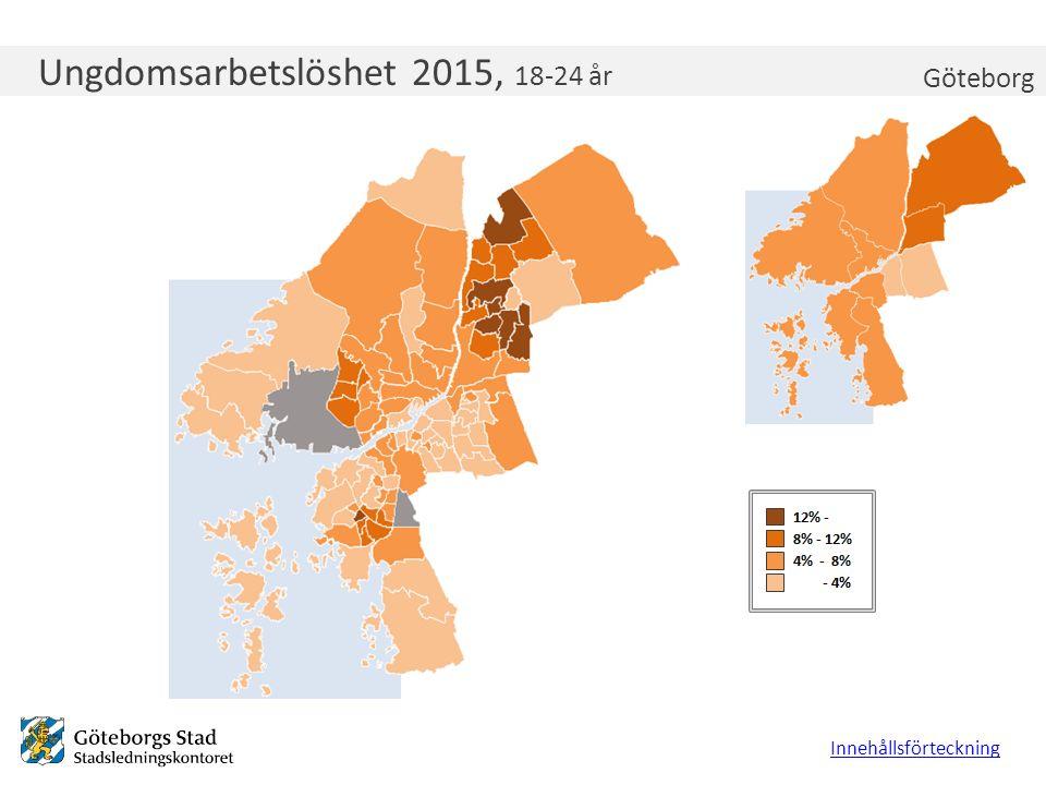 Ungdomsarbetslöshet 2015, 18-24 år Innehållsförteckning Göteborg