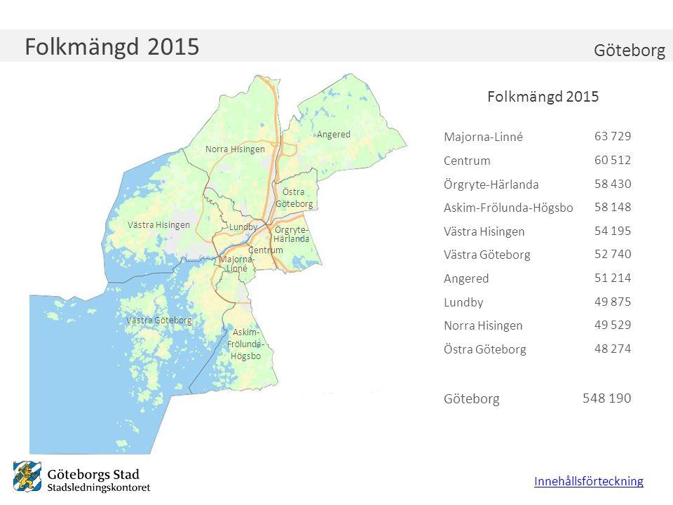 Folkmängd 2015 Innehållsförteckning Folkmängd 2015 Göteborg Majorna-Linné Centrum Örgryte-Härlanda Askim-Frölunda-Högsbo Västra Hisingen Västra Götebo