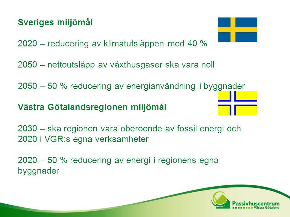 Sveriges miljömål 2020 – reducering av klimatutsläppen med 40 % 2050 – nettoutsläpp av växthusgaser ska vara noll 2050 – 50 % reducering av energianvändning i byggnader Västra Götalandsregionen miljömål 2030 – ska regionen vara oberoende av fossil energi och 2020 i VGR:s egna verksamheter 2020 – 50 % reducering av energi i regionens egna byggnader