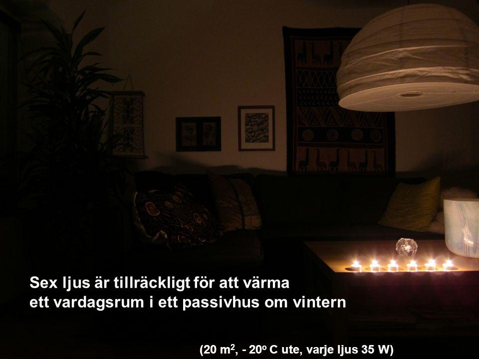 Sex ljus är tillräckligt för att värma ett vardagsrum i ett passivhus om vintern (20 m 2, - 20 o C ute, varje ljus 35 W)