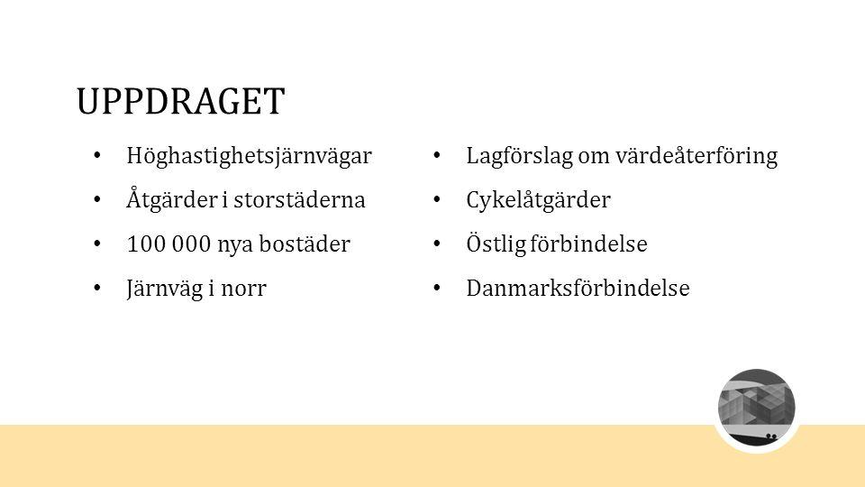 UPPDRAGET Höghastighetsjärnvägar Åtgärder i storstäderna 100 000 nya bostäder Järnväg i norr Lagförslag om värdeåterföring Cykelåtgärder Östlig förbindelse Danmarksförbindelse
