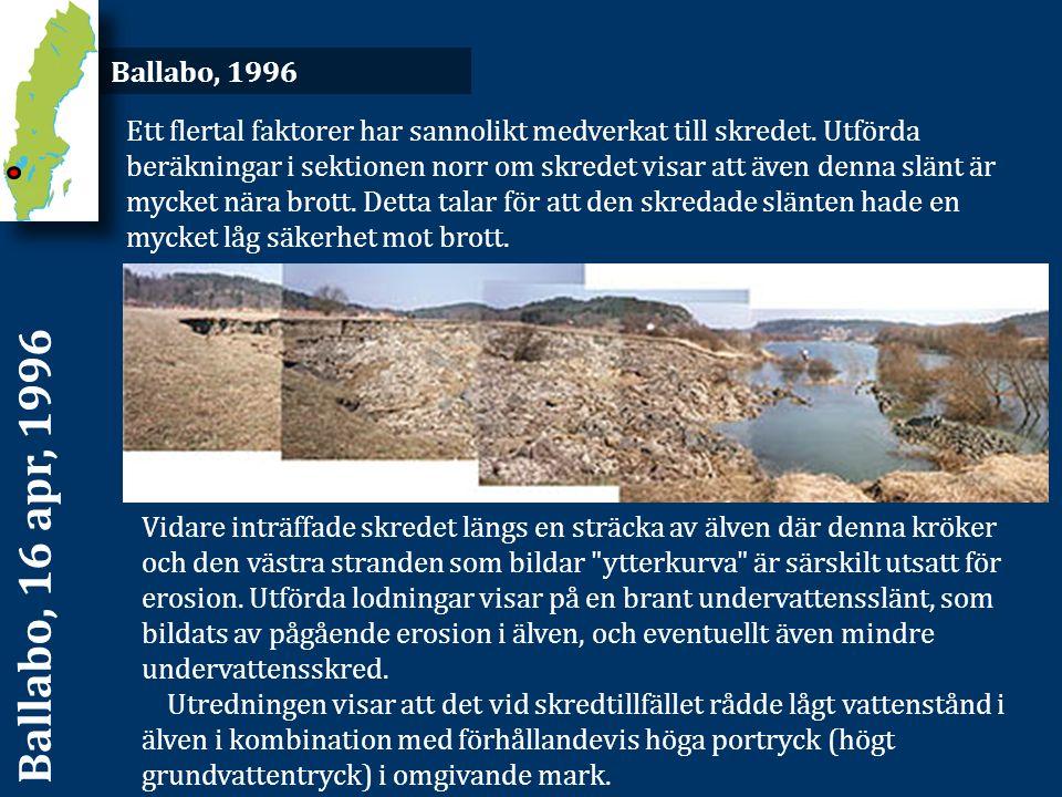 Ballabo, 16 apr, 1996 Vidare inträffade skredet längs en sträcka av älven där denna kröker och den västra stranden som bildar