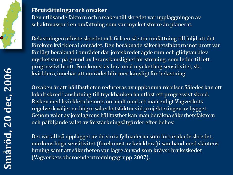 Småröd, 20 dec, 2006 Småröd, 2006