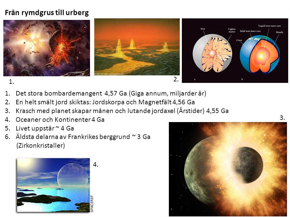 Från rymdgrus till urberg 1.Det stora bombardemangent 4,57 Ga (Giga annum, miljarder år) 2.En helt smält jord skiktas: Jordskorpa och Magnetfält 4,56 Ga 3.Krasch med planet skapar månen och lutande jordaxel (Årstider) 4,55 Ga 4.Oceaner och Kontinenter 4 Ga 5.Livet uppstår ~ 4 Ga 6.Äldsta delarna av Frankrikes berggrund ~ 3 Ga (Zirkonkristaller) 1.