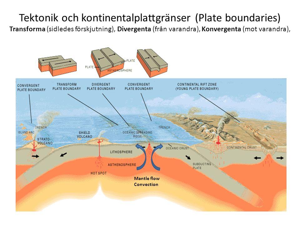 Tektonik och kontinentalplattgränser (Plate boundaries) Transforma (sidledes förskjutning), Divergenta (från varandra), Konvergenta (mot varandra), Mantle flow Convection